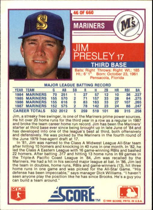 1988 Score #46 Jim Presley back image