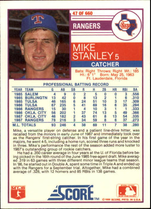1988 Score #47 Mike Stanley back image