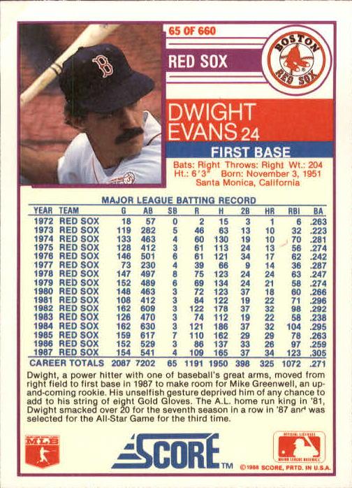 1988 Score #65 Dwight Evans back image