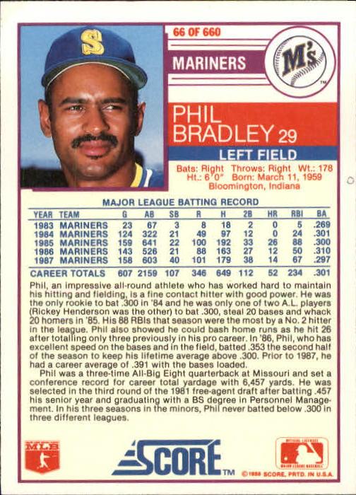 1988 Score #66 Phil Bradley back image