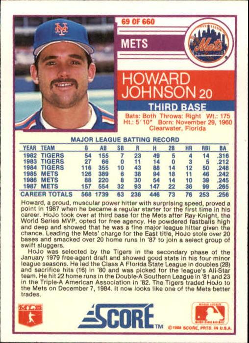 1988 Score #69 Howard Johnson back image