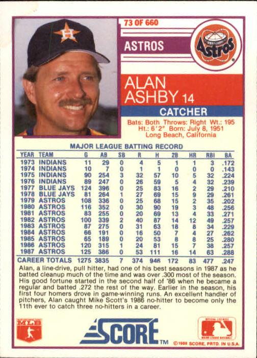 1988 Score #73 Alan Ashby back image