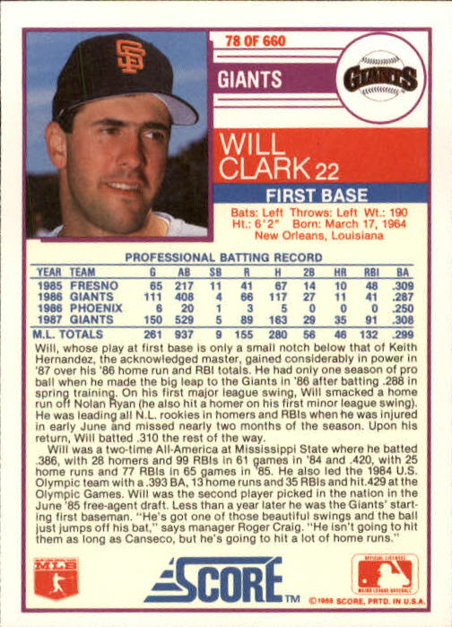 1988 Score #78 Will Clark UER/Born 3/17/64/should be 3/13/64 back image