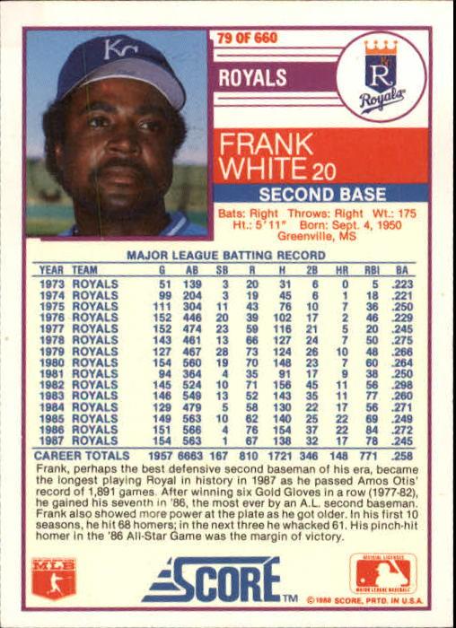 1988 Score #79 Frank White back image