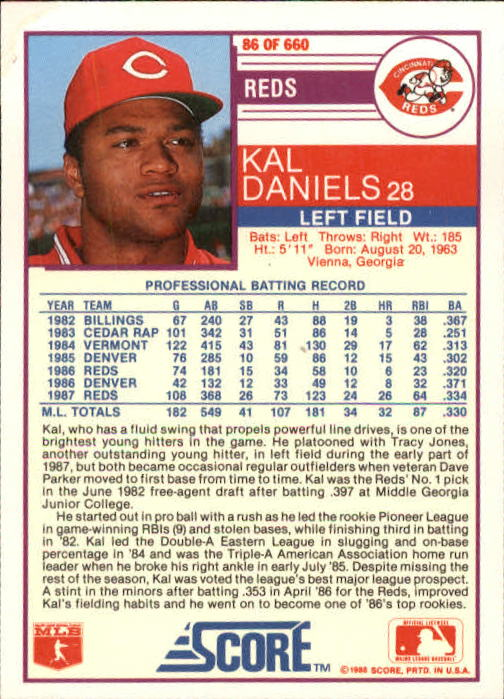 1988 Score #86 Kal Daniels back image