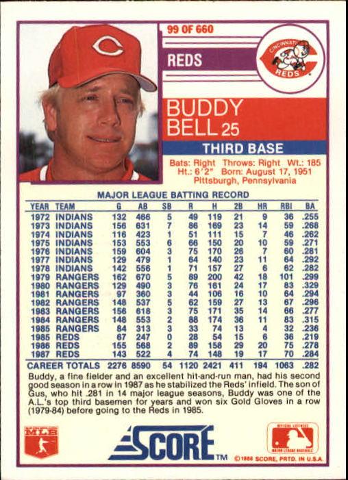 1988 Score #99 Buddy Bell back image