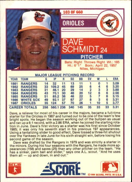 1988 Score #103 Dave Schmidt back image