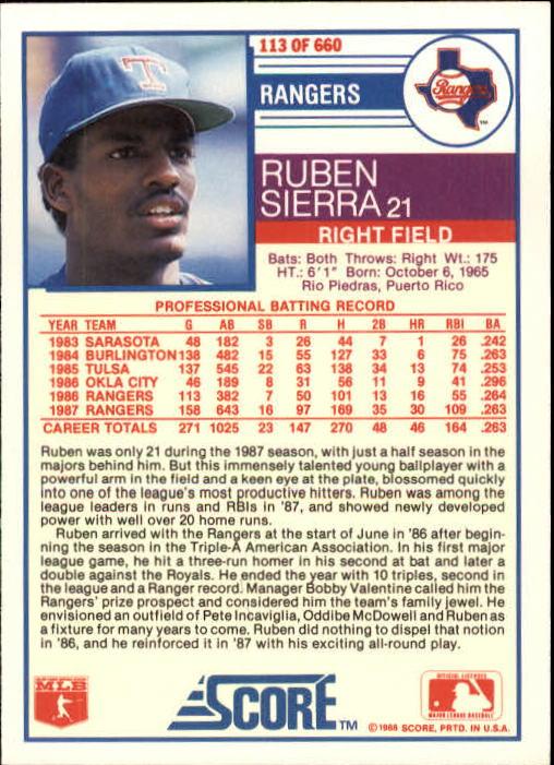 1988 Score #113 Ruben Sierra back image