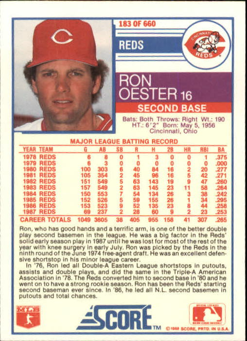 1988 Score #183 Ron Oester back image