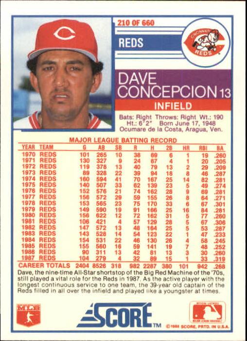 1988 Score #210 Dave Concepcion back image