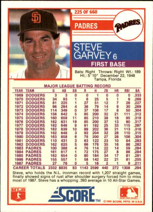 1988 Score #225 Steve Garvey back image