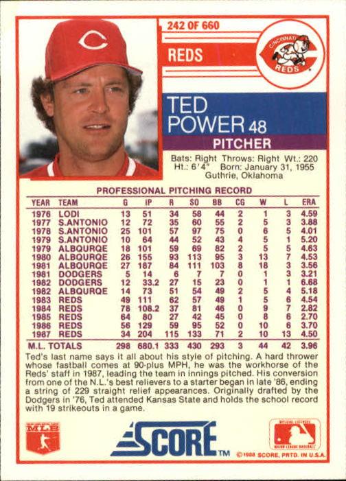 1988 Score #242 Ted Power back image