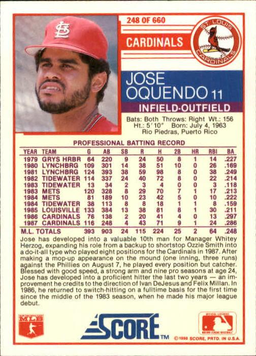 1988 Score #248 Jose Oquendo back image
