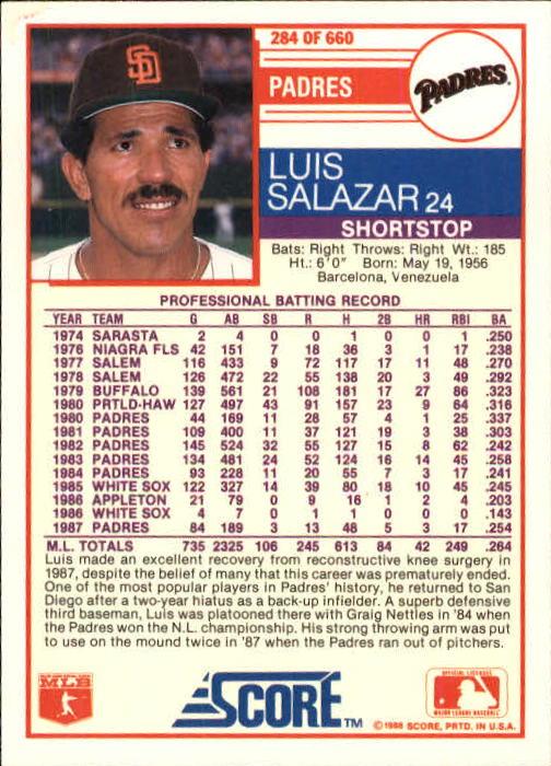1988 Score #284 Luis Salazar back image
