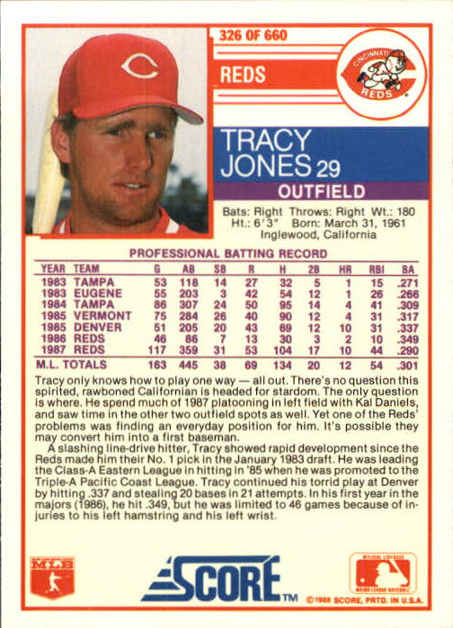 1988 Score #326 Tracy Jones back image