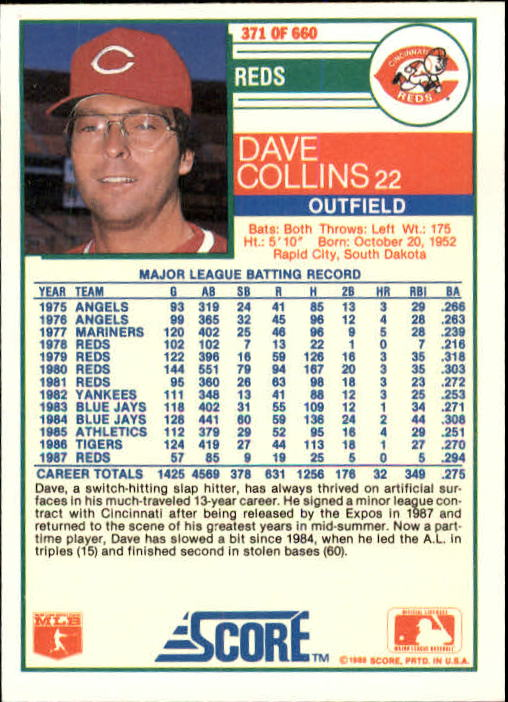 1988 Score #371 Dave Collins back image