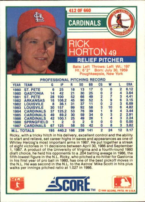 1988 Score #412 Ricky Horton back image