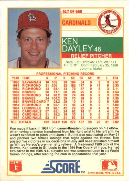 1988 Score #517 Ken Dayley back image