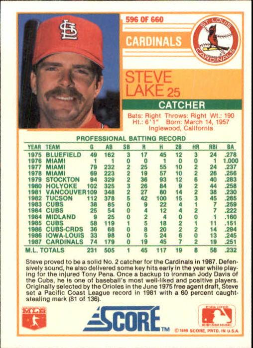 1988 Score #596 Steve Lake back image
