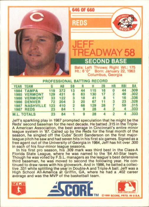 1988 Score #646 Jeff Treadway RC back image