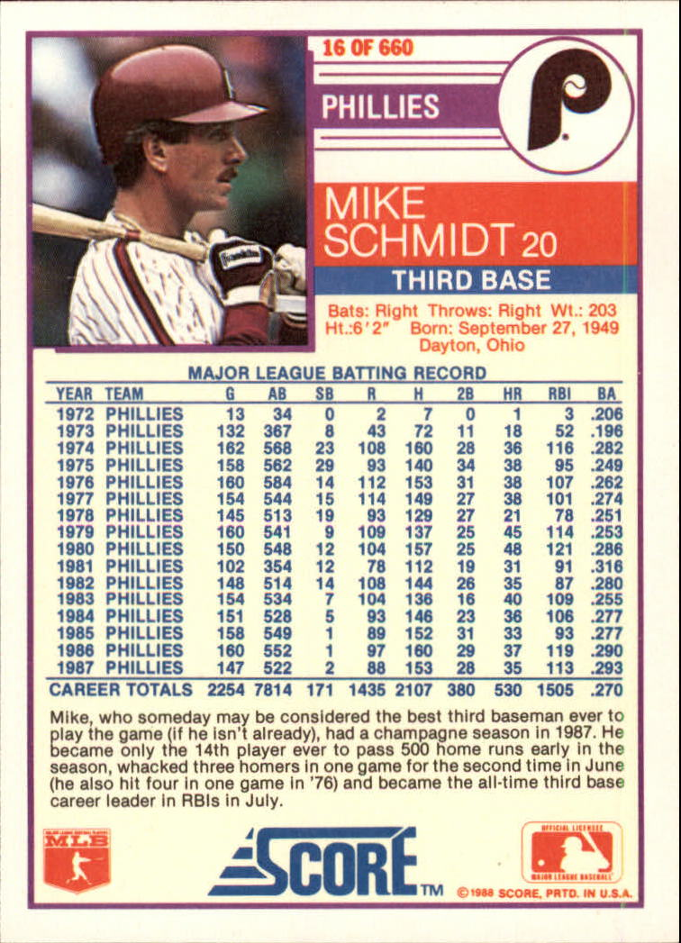 1988 Score Glossy #16 Mike Schmidt back image