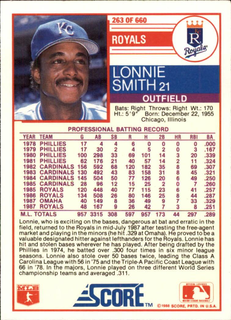 1988 Score Glossy #263 Lonnie Smith back image