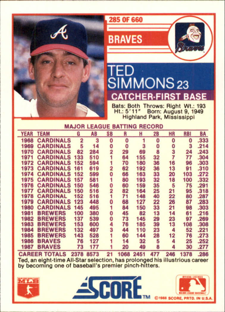 1988 Score Glossy #285 Ted Simmons back image