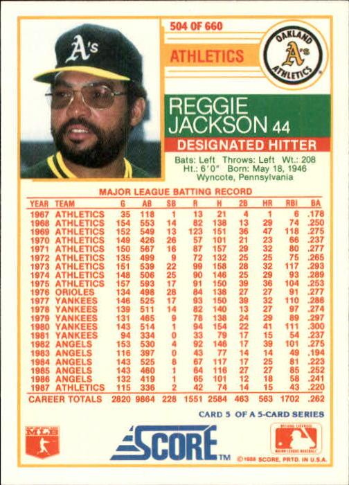 1988 Score Glossy #504 Reggie Jackson/(Oakland A's) back image