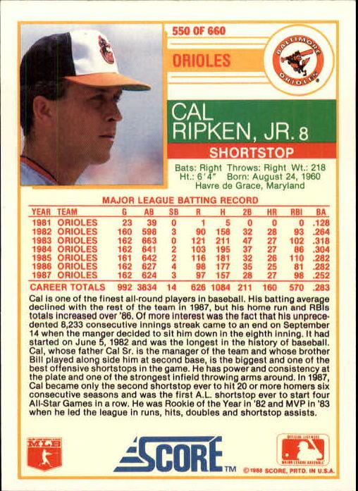 1988 Score Glossy #550 Cal Ripken back image