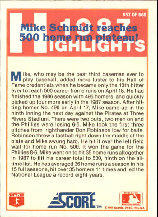 1988 Score Glossy #657 Mike Schmidt HL back image