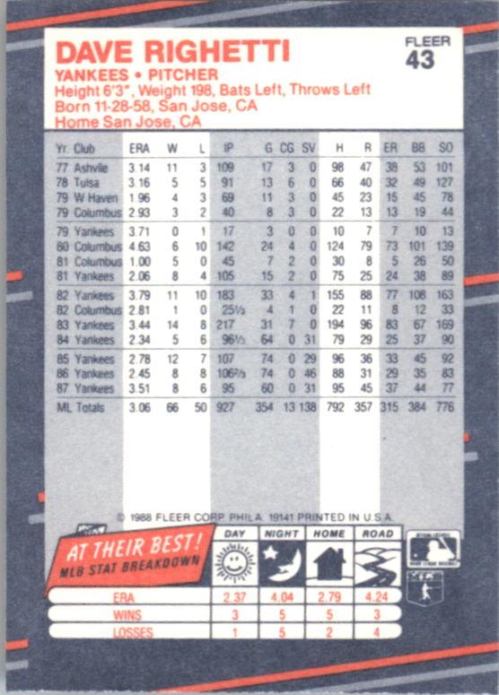 1988 Fleer Mini #43 Dave Righetti back image