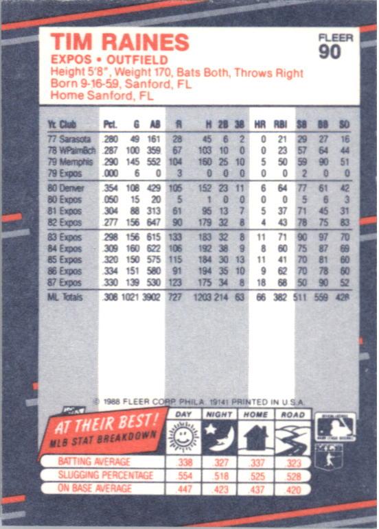 1988 Fleer Mini #90 Tim Raines back image