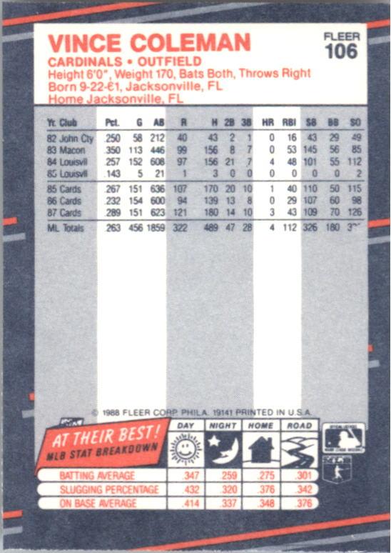 1988 Fleer Mini #106 Vince Coleman back image