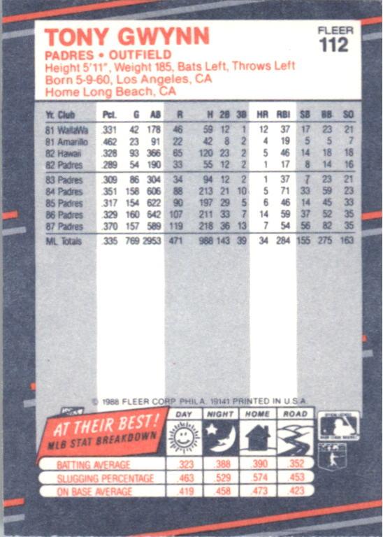 1988 Fleer Mini #112 Tony Gwynn back image