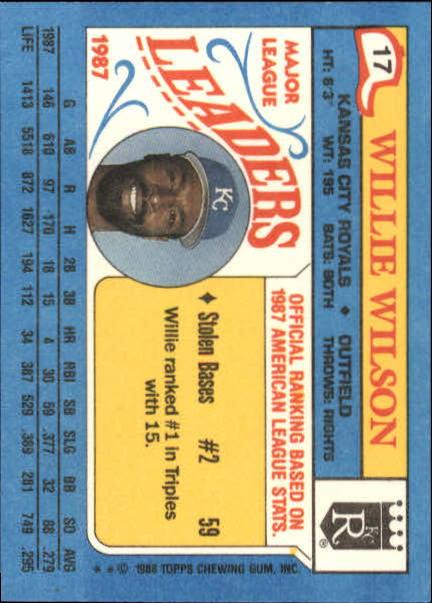 1988 Topps Mini Leaders #17 Willie Wilson back image