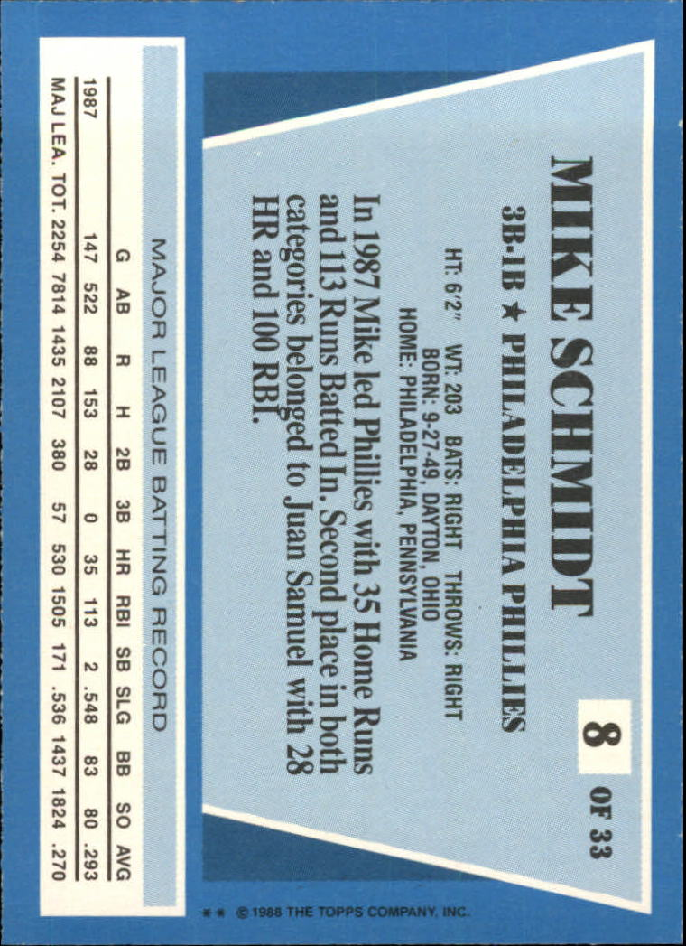 1988 Topps Rite-Aid Team MVP's #8 Mike Schmidt back image