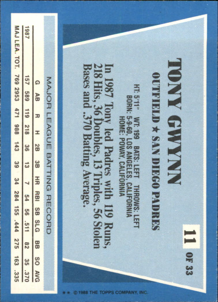1988 Topps Rite-Aid Team MVP's #11 Tony Gwynn back image