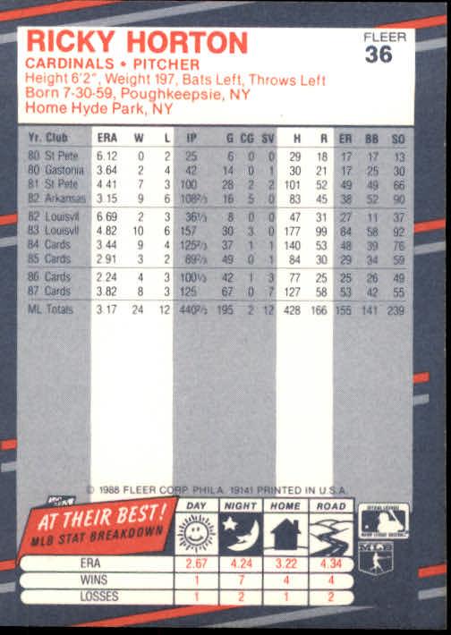 1988 Fleer #36 Ricky Horton back image