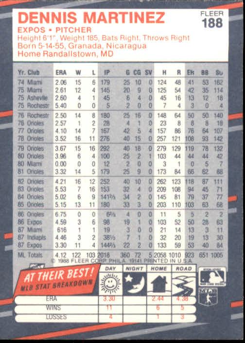 1988 Fleer #188 Dennis Martinez back image