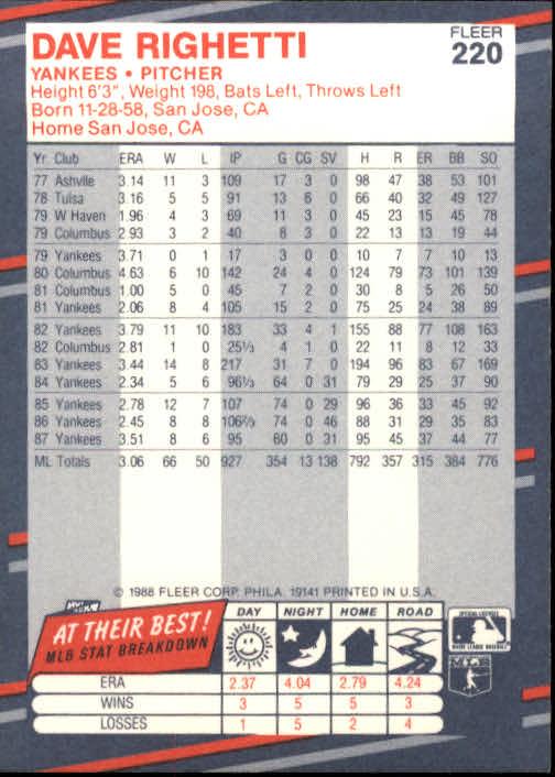1988 Fleer #220 Dave Righetti back image