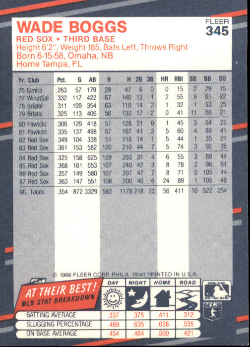1988 Fleer #345 Wade Boggs back image