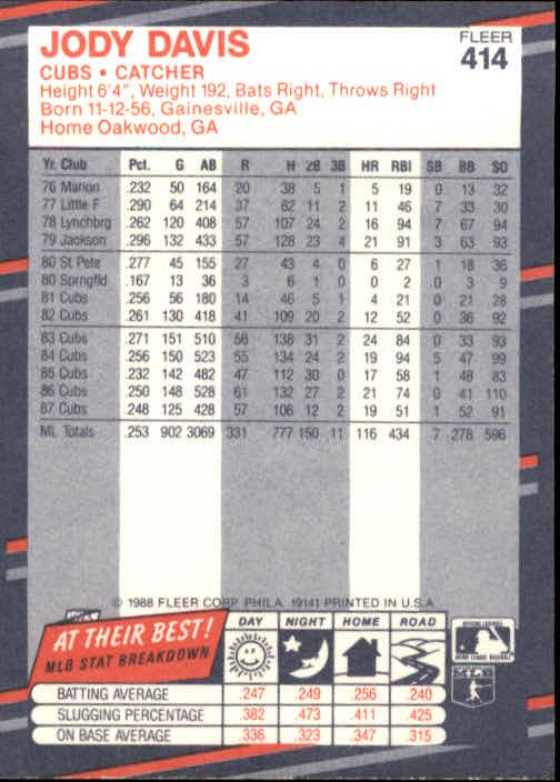 1988 Fleer #414 Jody Davis back image