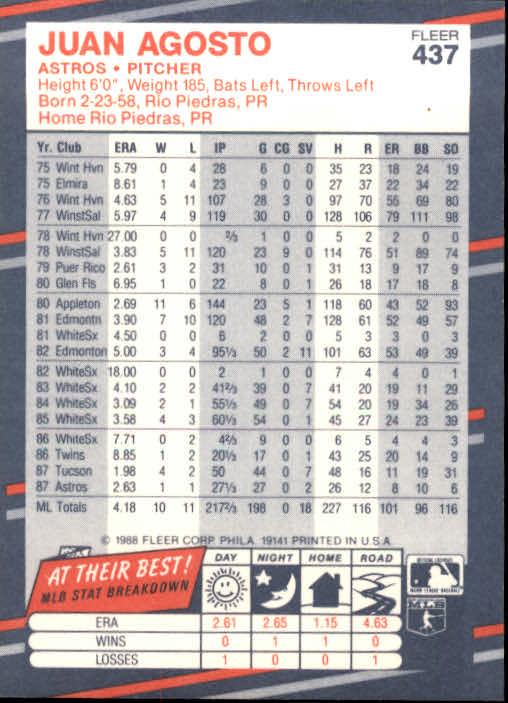 1988 Fleer #437 Juan Agosto back image