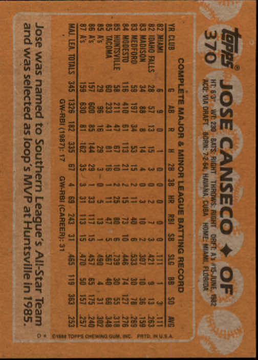 1988 Topps #370 Jose Canseco back image