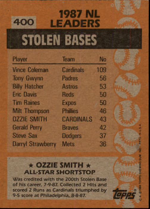 1988 Topps #400 Ozzie Smith AS back image