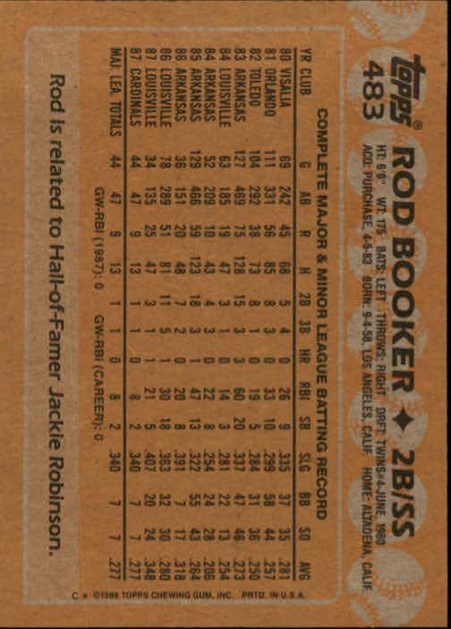 1988 Topps #483 Rod Booker back image