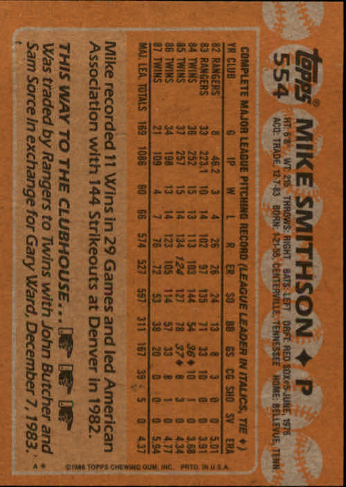 1988 Topps #554 Mike Smithson back image