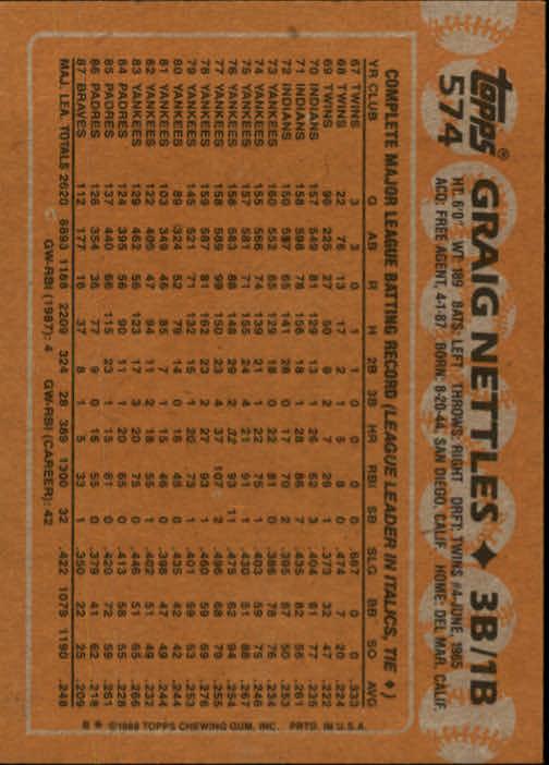 1988 Topps #574 Graig Nettles back image
