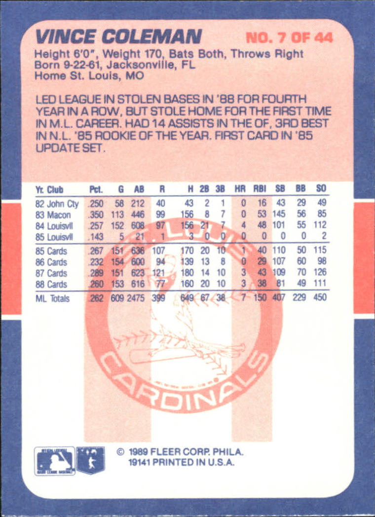 1989 Fleer Exciting Stars #7 Vince Coleman back image