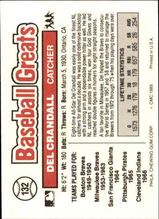 1989 Swell Baseball Greats #132 Del Crandall back image